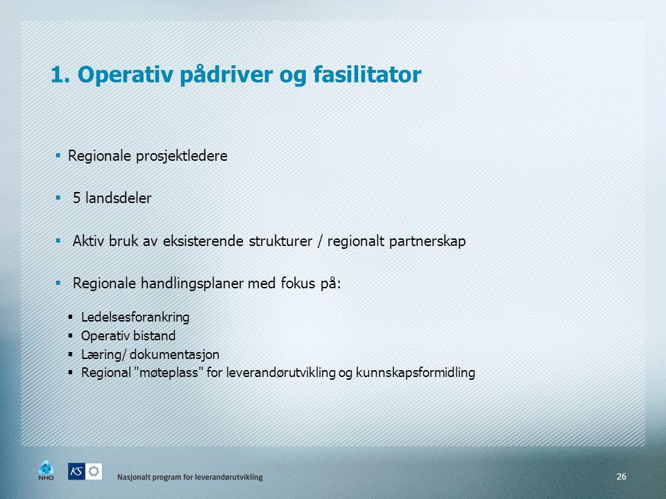 1. Operativ pådriver og fasilitator  Regionale prosjektledere  5 landsdeler  Aktiv bruk av eksisterende strukturer / regionalt partnerskap  Region