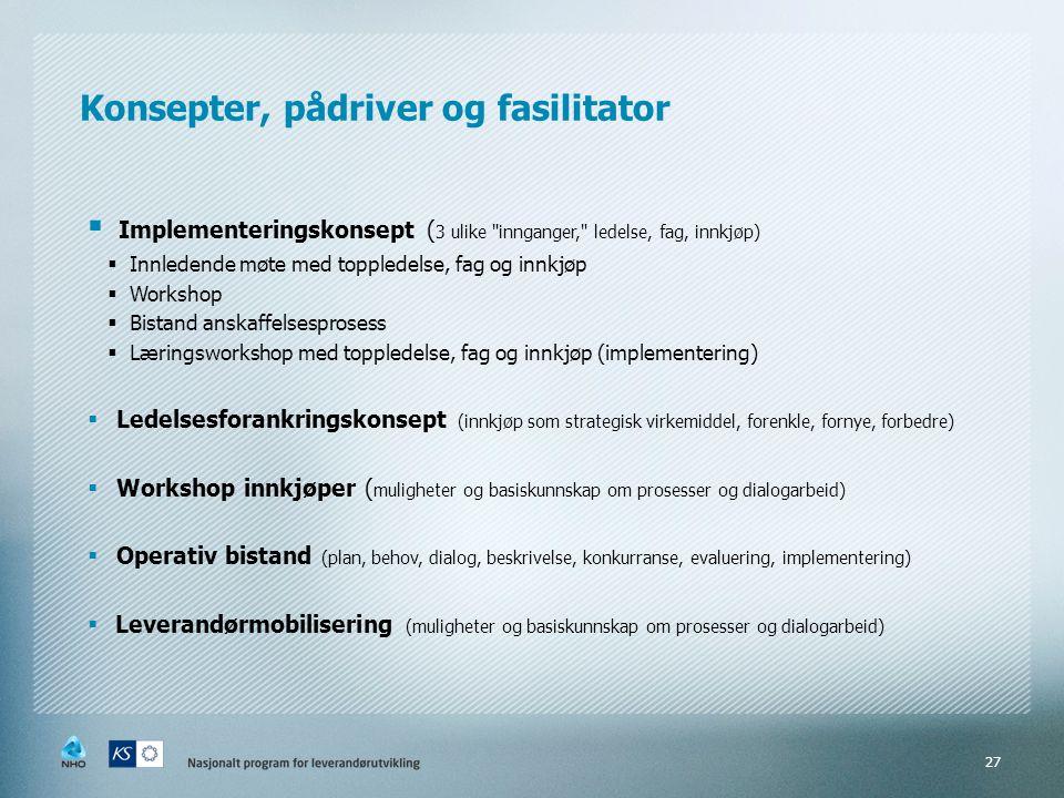 Konsepter, pådriver og fasilitator  Implementeringskonsept ( 3 ulike innganger, ledelse, fag, innkjøp)  Innledende møte med toppledelse, fag og innkjøp  Workshop  Bistand anskaffelsesprosess  Læringsworkshop med toppledelse, fag og innkjøp (implementering)  Ledelsesforankringskonsept (innkjøp som strategisk virkemiddel, forenkle, fornye, forbedre)  Workshop innkjøper ( muligheter og basiskunnskap om prosesser og dialogarbeid)  Operativ bistand (plan, behov, dialog, beskrivelse, konkurranse, evaluering, implementering)  Leverandørmobilisering (muligheter og basiskunnskap om prosesser og dialogarbeid) 27