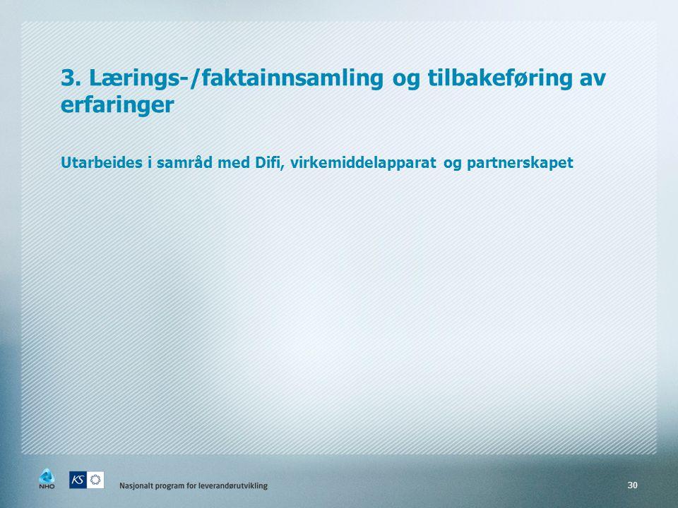 3. Lærings-/faktainnsamling og tilbakeføring av erfaringer Utarbeides i samråd med Difi, virkemiddelapparat og partnerskapet 30
