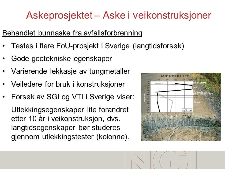 Askeprosjektet – Aske i veikonstruksjoner Behandlet bunnaske fra avfallsforbrenning •Testes i flere FoU-prosjekt i Sverige (langtidsforsøk) •Gode geot