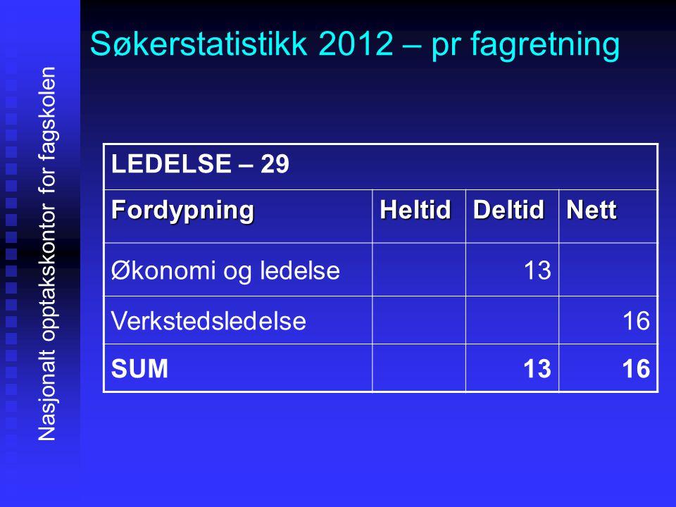 Søkerstatistikk 2012 – pr fagretning Nasjonalt opptakskontor for fagskolen FILM OG FOTO FordypningHeltid Film48