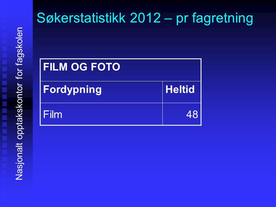 Søkerstatistikk 2012 – pr fagretning Nasjonalt opptakskontor for fagskolen KUNST OG KUNSTHÅNDVERK FordypningHeltid Kunst18