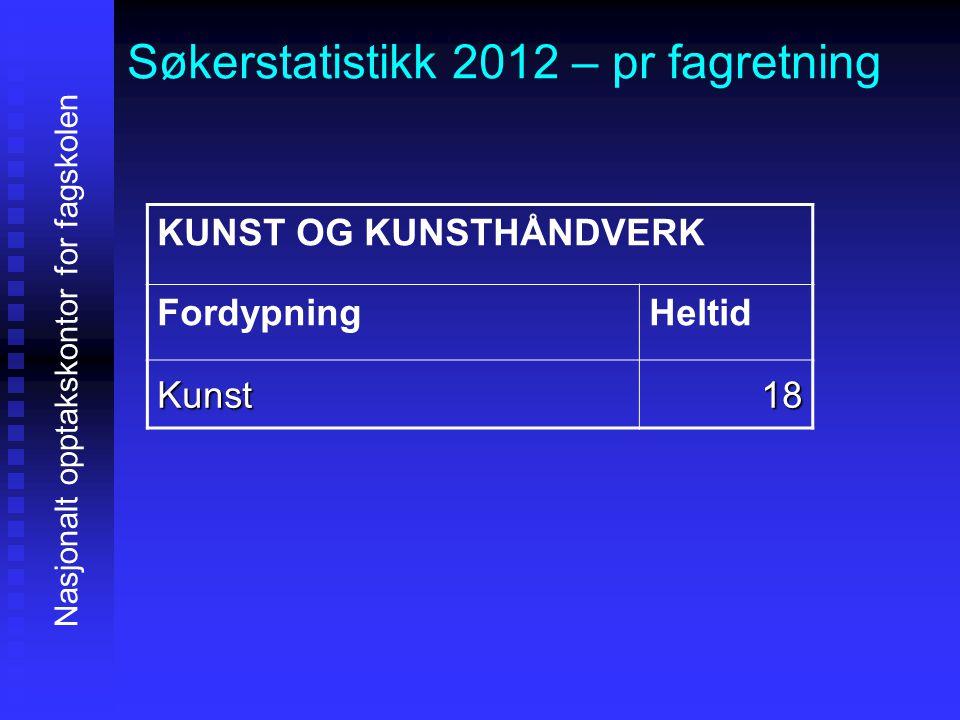 Søkerstatistikk 2012, hjemfylke vs. vertsfylke Nasjonalt opptakskontor for fagskolen