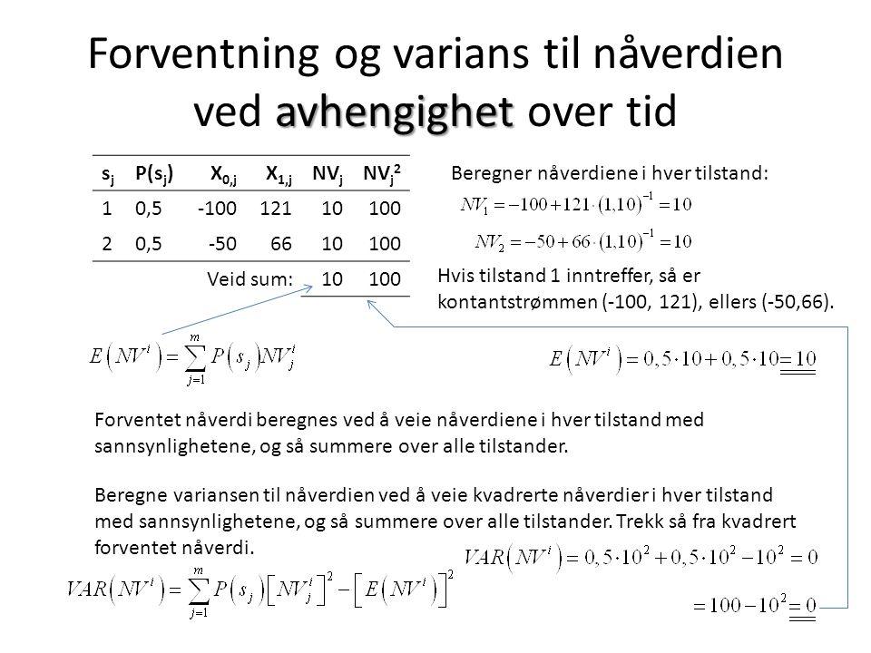 avhengighet Forventning og varians til nåverdien ved avhengighet over tid sjsj P(s j )X 0,j X 1,j NV j NV j 2 10,5-10012110100 20,5-506610100 Veid sum:10100 Beregner nåverdiene i hver tilstand: Forventet nåverdi beregnes ved å veie nåverdiene i hver tilstand med sannsynlighetene, og så summere over alle tilstander.