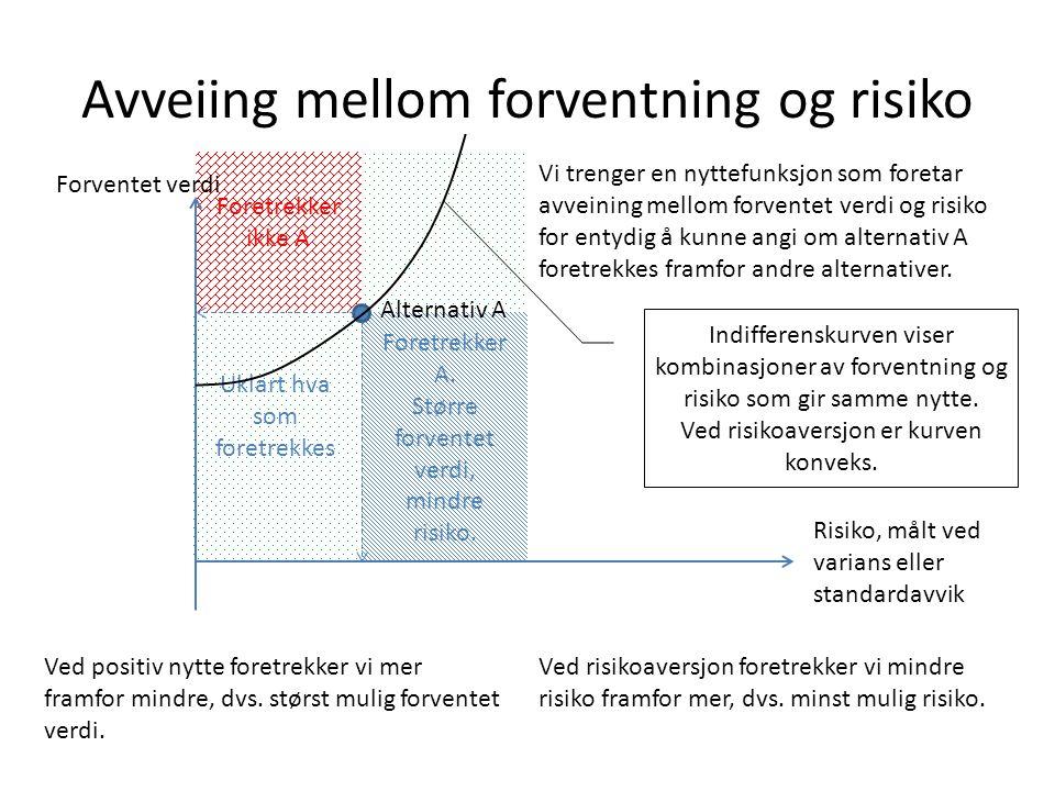 Avveiing mellom forventning og risiko Forventet verdi Risiko, målt ved varians eller standardavvik Alternativ A Ved positiv nytte foretrekker vi mer framfor mindre, dvs.