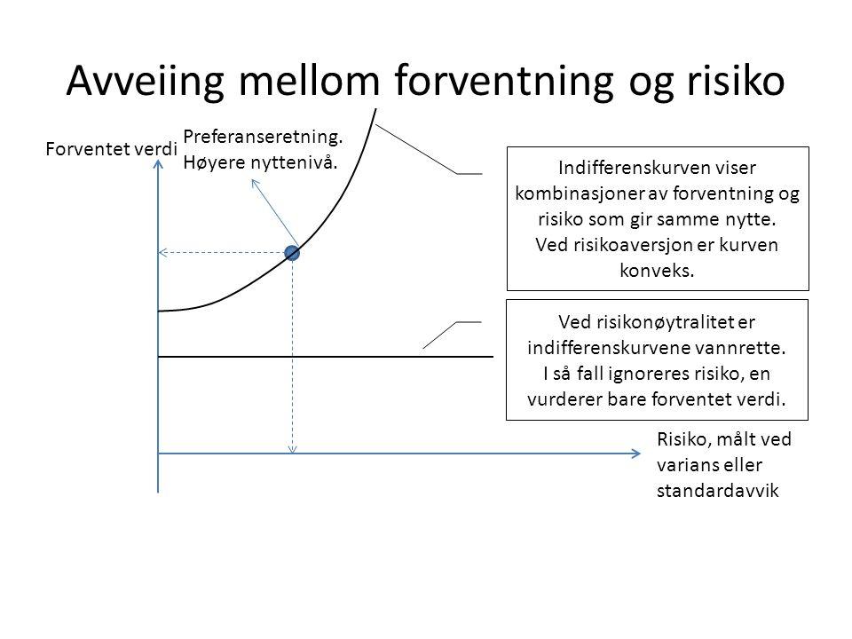 Avveiing mellom forventning og risiko Forventet verdi Risiko, målt ved varians eller standardavvik Indifferenskurven viser kombinasjoner av forventning og risiko som gir samme nytte.