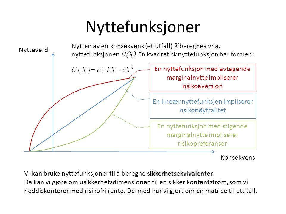 Nyttefunksjoner Nytteverdi Konsekvens Nytten av en konsekvens (et utfall) X beregnes vha.