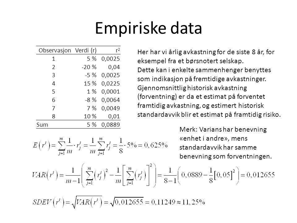 Empiriske data ObservasjonVerdi (r)r2r2 15 %0,0025 2-20 %0,04 3-5 %0,0025 415 %0,0225 51 %0,0001 6-8 %0,0064 77 %0,0049 810 %0,01 Sum5 %0,0889 Her har vi årlig avkastning for de siste 8 år, for eksempel fra et børsnotert selskap.