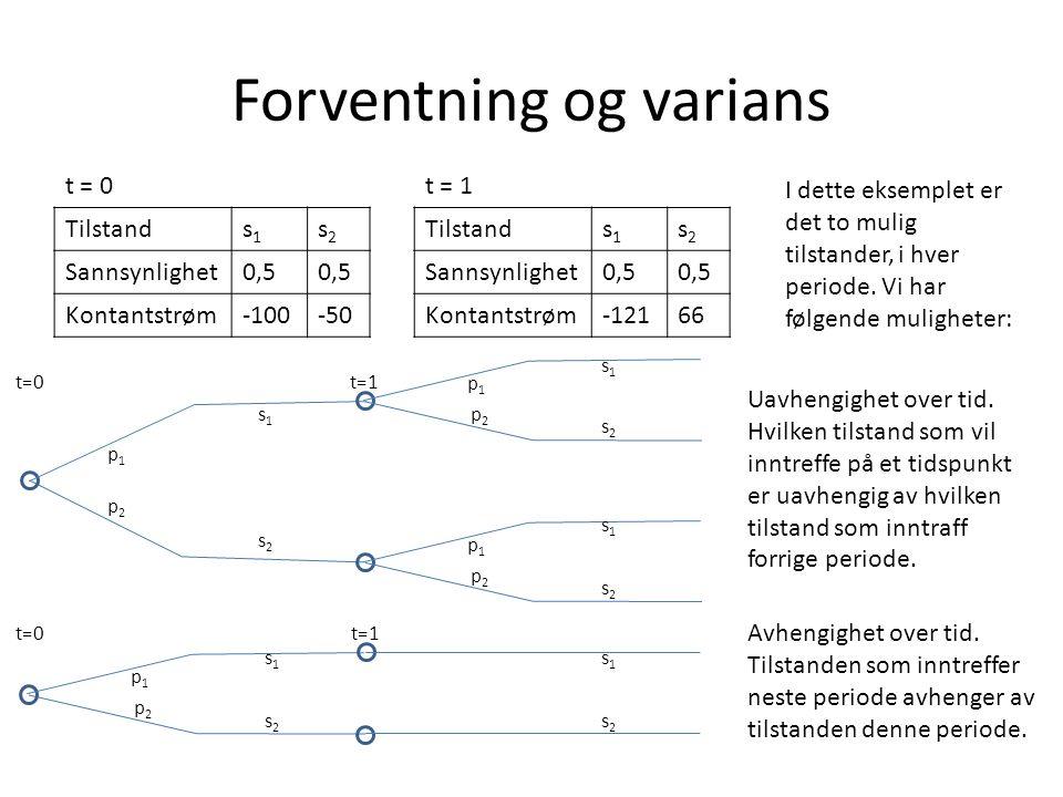 Forventning og varians t = 0 Tilstands1s1 s2s2 Sannsynlighet0,5 Kontantstrøm-100-50 t = 1 Tilstands1s1 s2s2 Sannsynlighet0,5 Kontantstrøm-12166 I dette eksemplet er det to mulig tilstander, i hver periode.