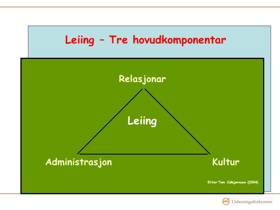 Leiing – Tre hovudkomponentar Relasjonar Leiing Administrasjon Kultur Etter Tom Colbjørnsen (2004)