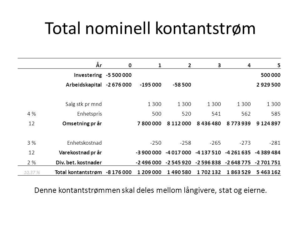 Total nominell kontantstrøm År012345 Investering-5 500 000500 000 Arbeidskapital-2 676 000-195 000-58 5002 929 500 Salg stk pr mnd1 300 4 %Enhetspris5