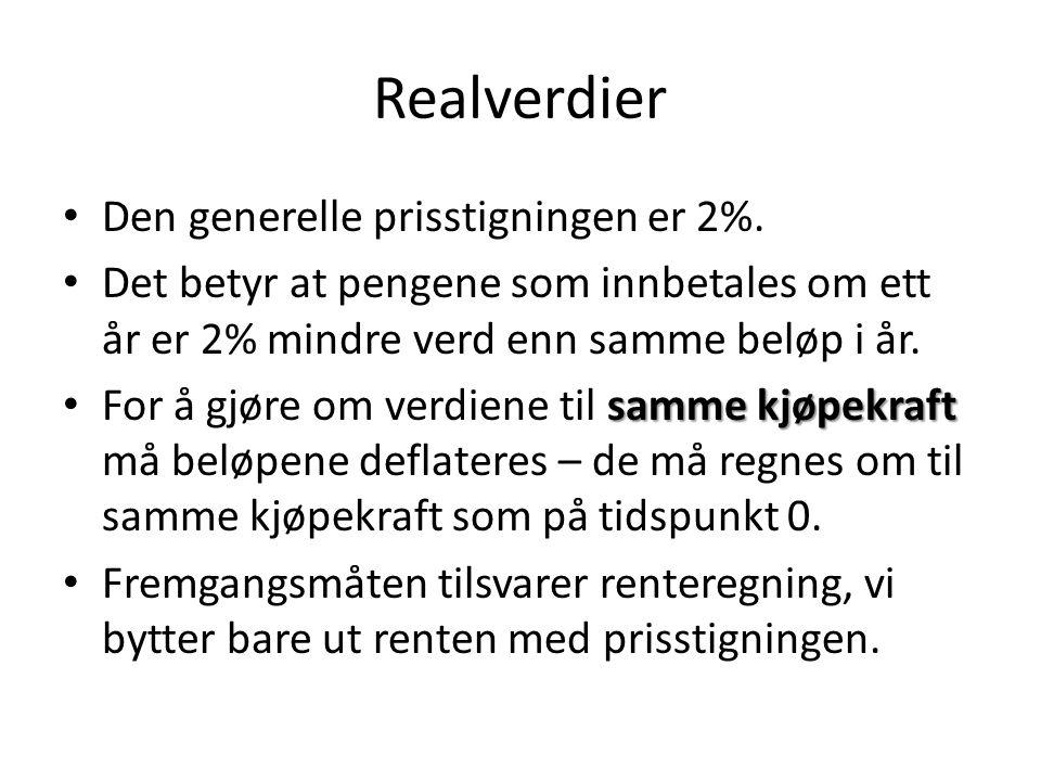 Realverdier • Den generelle prisstigningen er 2%. • Det betyr at pengene som innbetales om ett år er 2% mindre verd enn samme beløp i år. samme kjøpek