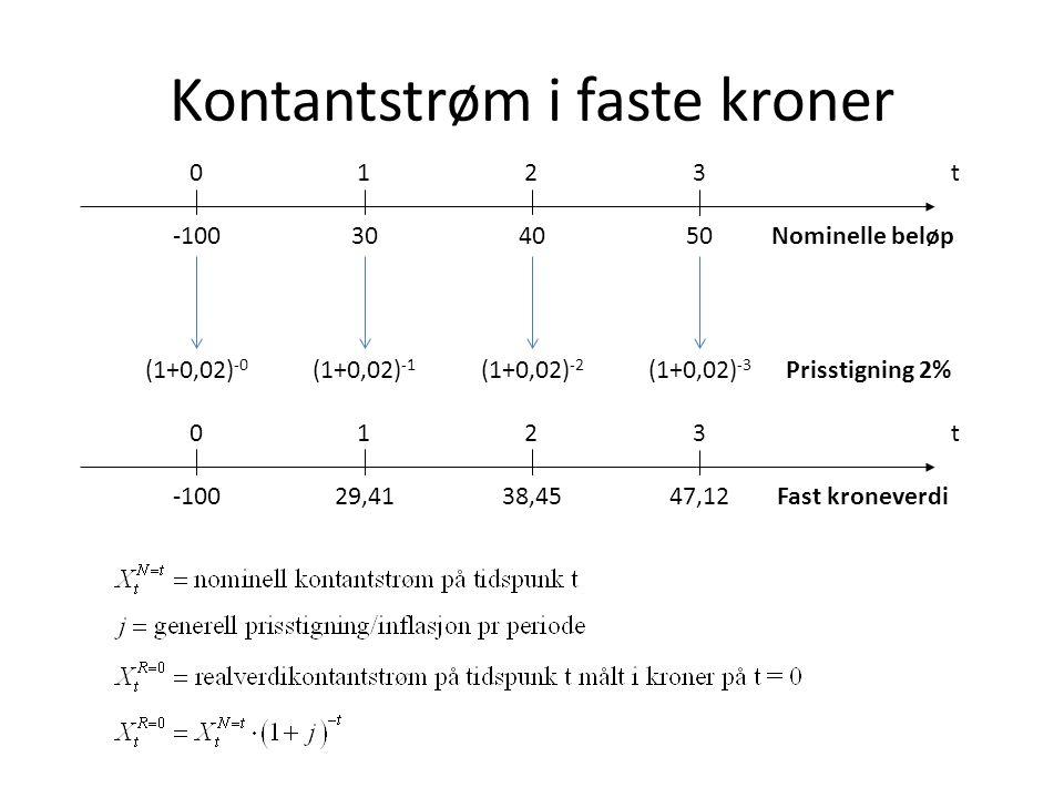 Kontantstrøm i faste kroner t0 -100 123 503040 Nominelle beløp (1+0,02) -0 (1+0,02) -1 (1+0,02) -2 (1+0,02) -3 Prisstigning 2% t0 -100 123 47,1229,413