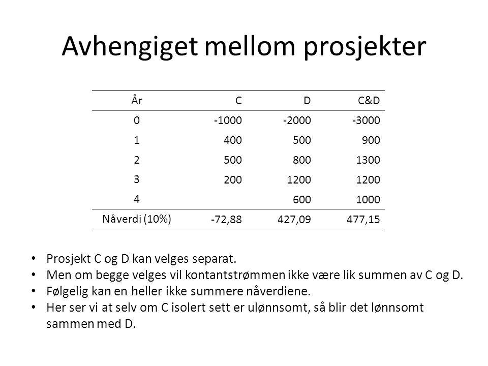Avhengiget mellom prosjekter ÅrCDC&D 0 -1000-2000-3000 1 400500900 2 5008001300 3 2001200 4 6001000 Nåverdi (10%) -72,88427,09477,15 • Prosjekt C og D kan velges separat.