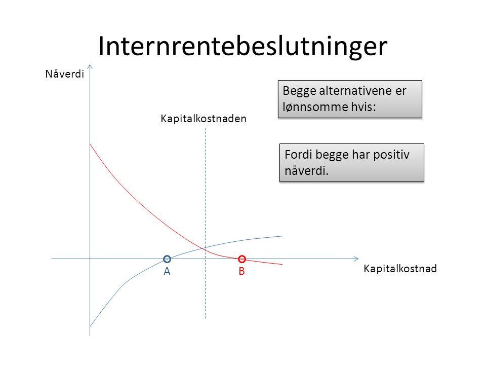 Internrentebeslutninger Kapitalkostnad Nåverdi AB Kapitalkostnaden Begge alternativene er lønnsomme hvis: Fordi begge har positiv nåverdi.