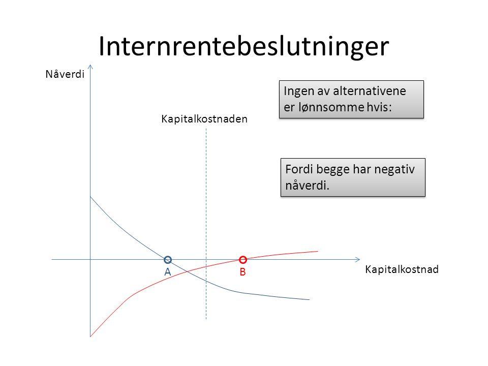 Internrentebeslutninger Kapitalkostnad Nåverdi AB Kapitalkostnaden Ingen av alternativene er lønnsomme hvis: Fordi begge har negativ nåverdi.