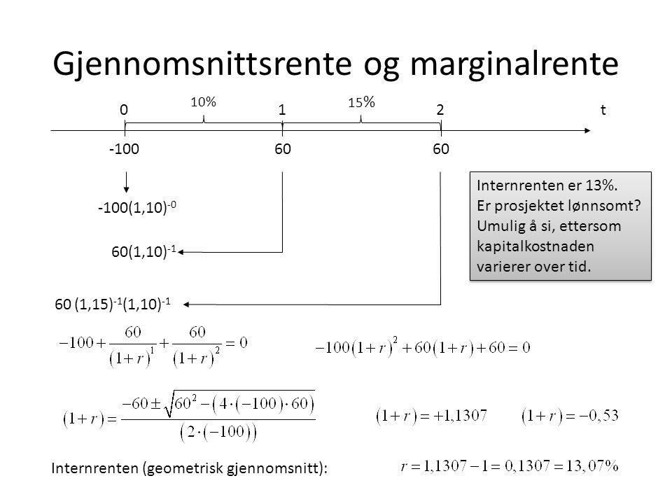 Gjennomsnittsrente og marginalrente 2 t 0 -100 1 60 10% 15 % -100(1,10) -0 60(1,10) -1 60 (1,15) -1 (1,10) -1 Internrenten (geometrisk gjennomsnitt): Internrenten er 13%.