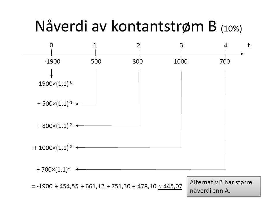 Nåverdi av kontantstrøm B (10%) -1900×(1,1) -0 + 500×(1,1) -1 + 800×(1,1) -2 + 1000×(1,1) -3 = -1900 + 454,55 + 661,12 + 751,30 + 478,10 ≈ 445,07 t0 -1900 123 1000500800 4 700 + 700×(1,1) -4 Alternativ B har større nåverdi enn A.