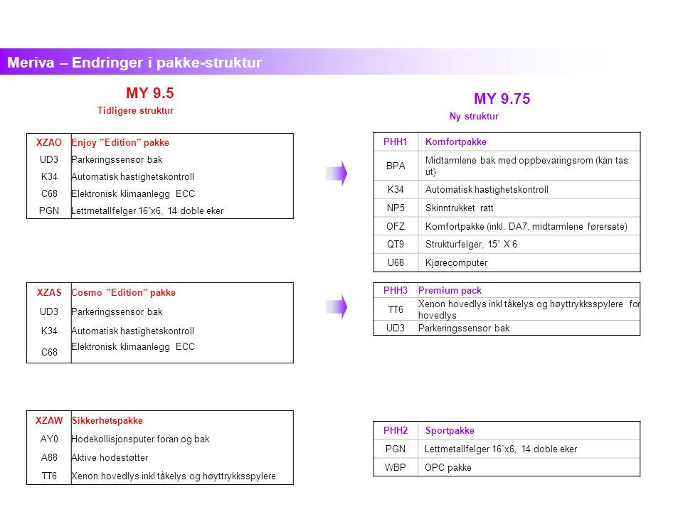 Ny struktur MY 9.5 MY 9.75 Meriva – Endringer i pakke-struktur Tidligere struktur PHH1Komfortpakke BPA Midtarmlene bak med oppbevaringsrom (kan tas ut) K34Automatisk hastighetskontroll NP5Skinntrukket ratt OFZKomfortpakke (inkl.