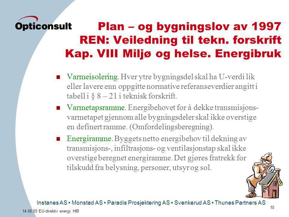 Instanes AS • Monstad AS • Paradis Prosjektering AS • Svenkerud AS • Thunes Partners AS 10 14.06.05 EU-direktiv energi. HIB Plan – og bygningslov av 1