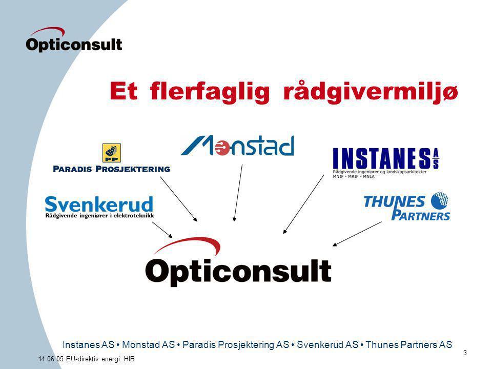 Instanes AS • Monstad AS • Paradis Prosjektering AS • Svenkerud AS • Thunes Partners AS 3 14.06.05 EU-direktiv energi. HIB Et flerfaglig rådgivermiljø