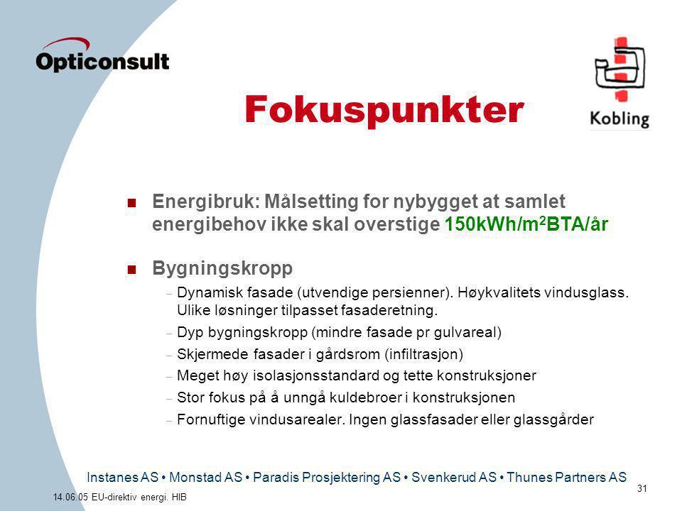 Instanes AS • Monstad AS • Paradis Prosjektering AS • Svenkerud AS • Thunes Partners AS 31 14.06.05 EU-direktiv energi. HIB Fokuspunkter n Energibruk: