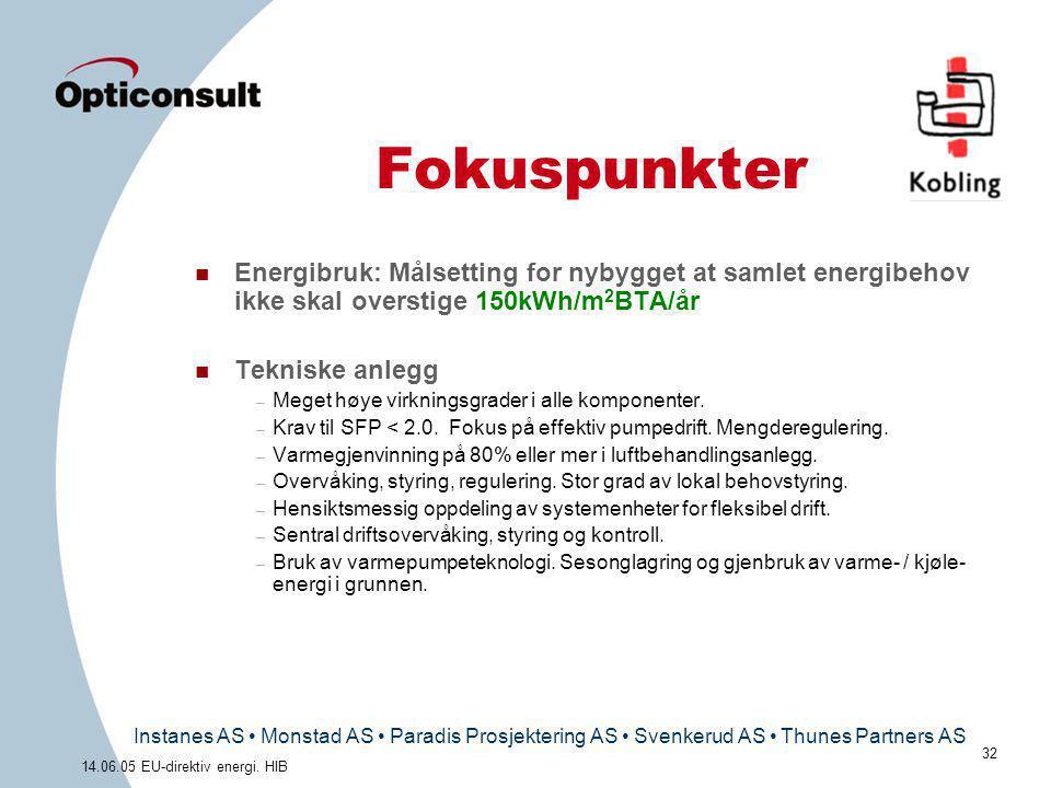 Instanes AS • Monstad AS • Paradis Prosjektering AS • Svenkerud AS • Thunes Partners AS 32 14.06.05 EU-direktiv energi. HIB Fokuspunkter n Energibruk: