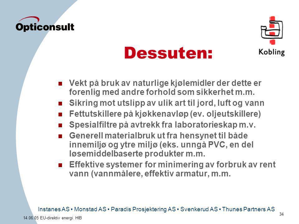 Instanes AS • Monstad AS • Paradis Prosjektering AS • Svenkerud AS • Thunes Partners AS 34 14.06.05 EU-direktiv energi. HIB Dessuten: n Vekt på bruk a