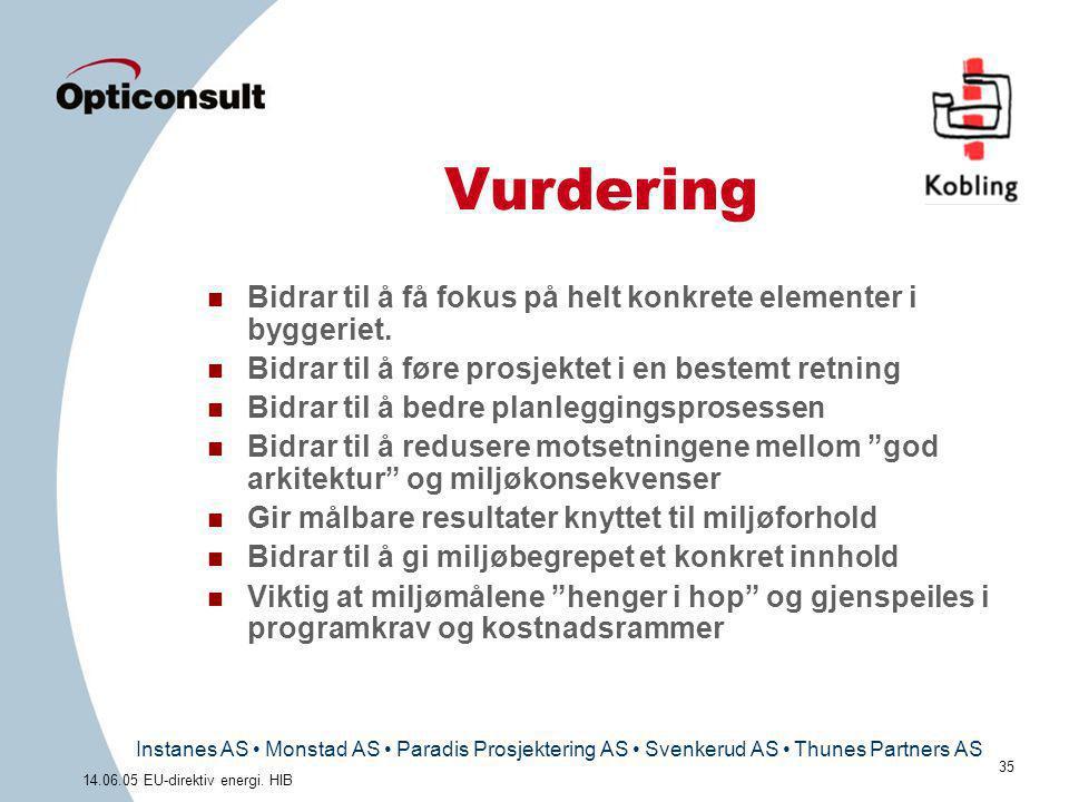 Instanes AS • Monstad AS • Paradis Prosjektering AS • Svenkerud AS • Thunes Partners AS 35 14.06.05 EU-direktiv energi. HIB Vurdering n Bidrar til å f