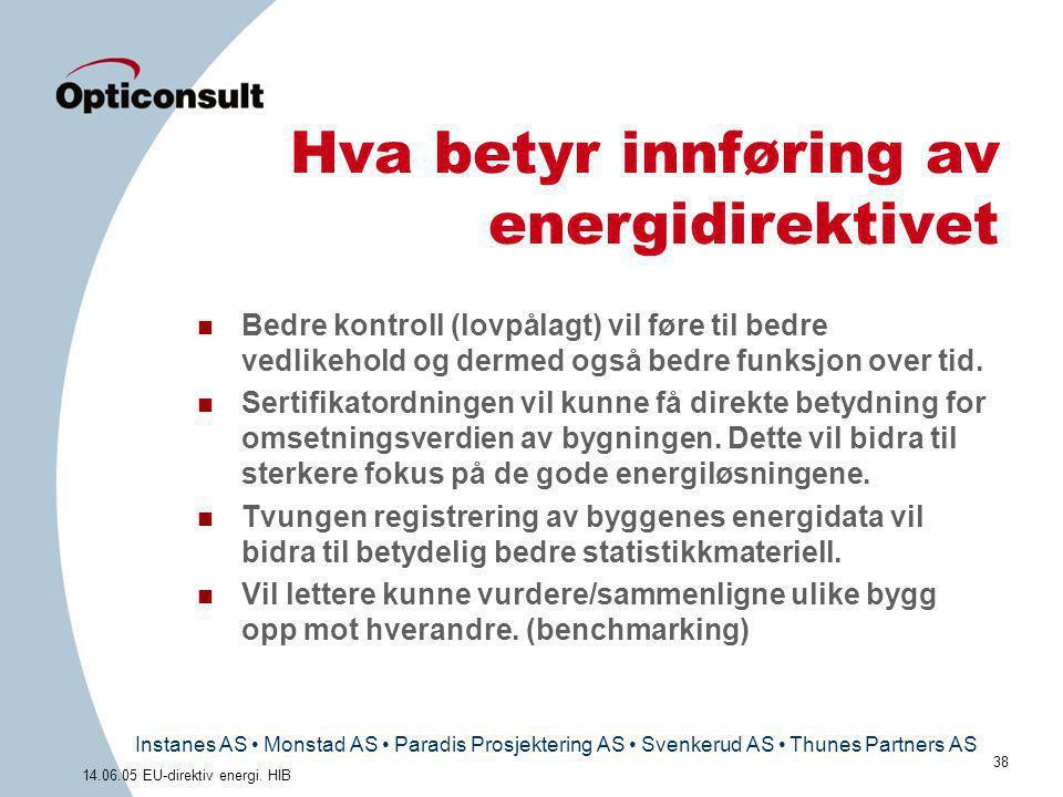 Instanes AS • Monstad AS • Paradis Prosjektering AS • Svenkerud AS • Thunes Partners AS 38 14.06.05 EU-direktiv energi. HIB Hva betyr innføring av ene