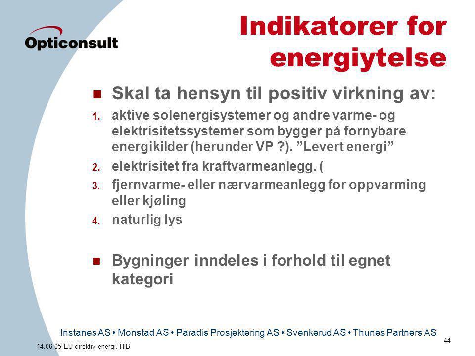 Instanes AS • Monstad AS • Paradis Prosjektering AS • Svenkerud AS • Thunes Partners AS 44 14.06.05 EU-direktiv energi. HIB Indikatorer for energiytel