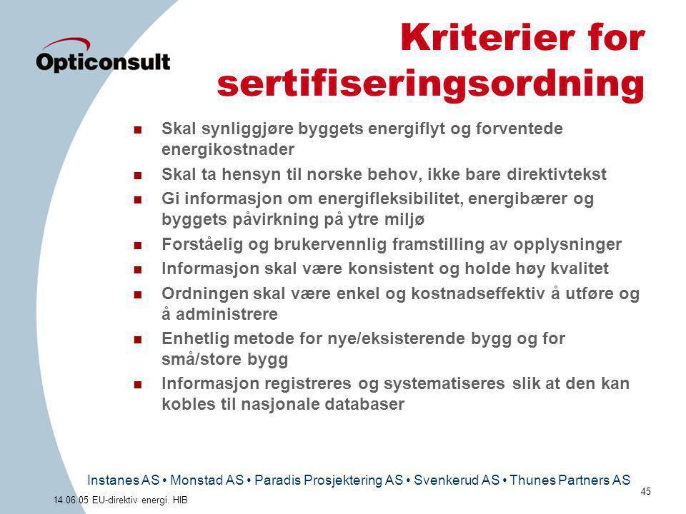 Instanes AS • Monstad AS • Paradis Prosjektering AS • Svenkerud AS • Thunes Partners AS 45 14.06.05 EU-direktiv energi. HIB Kriterier for sertifiserin