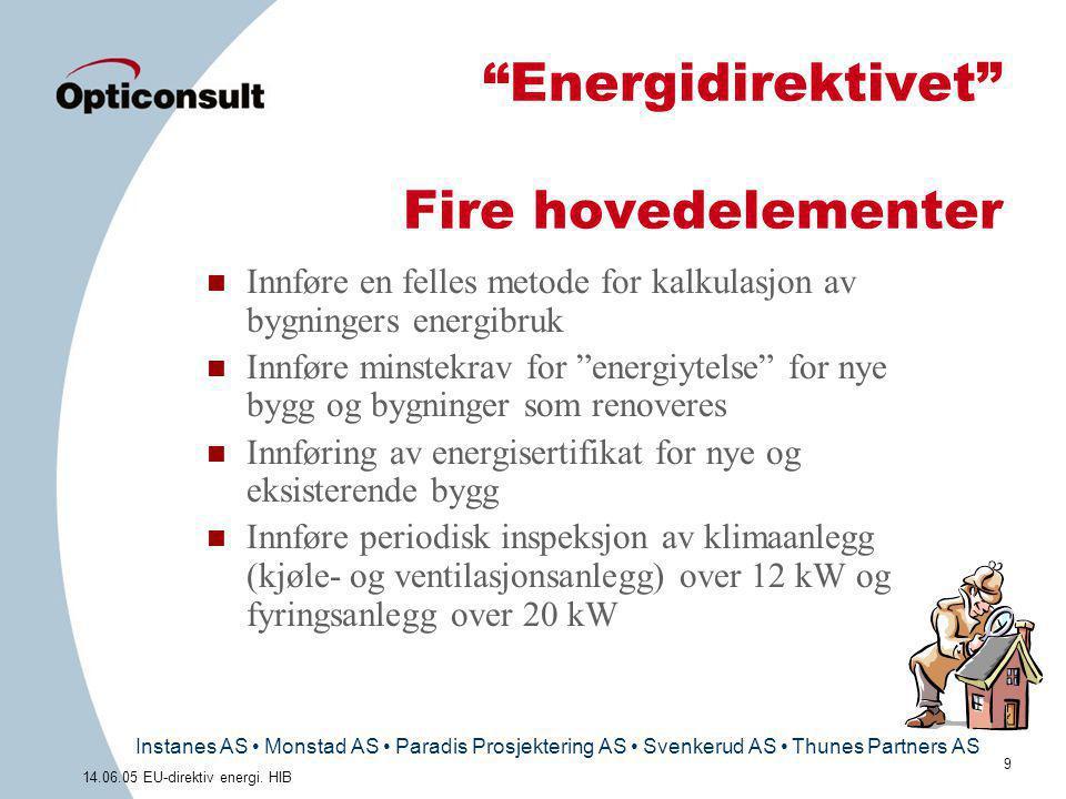 "Instanes AS • Monstad AS • Paradis Prosjektering AS • Svenkerud AS • Thunes Partners AS 9 14.06.05 EU-direktiv energi. HIB ""Energidirektivet"" Fire hov"