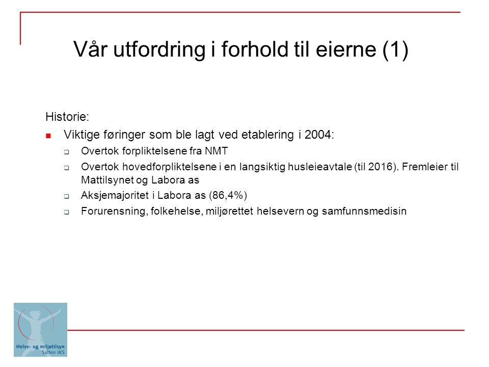 Vår utfordring i forhold til eierne (1) Historie:  Viktige føringer som ble lagt ved etablering i 2004:  Overtok forpliktelsene fra NMT  Overtok hovedforpliktelsene i en langsiktig husleieavtale (til 2016).