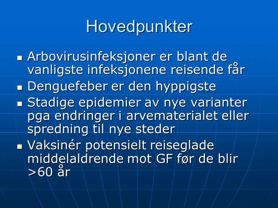 Arbovirus-syndromer  FAR = fever, arthralgia, rash  CNS = meningoencefalitt  VHF = viral hemorragisk feber