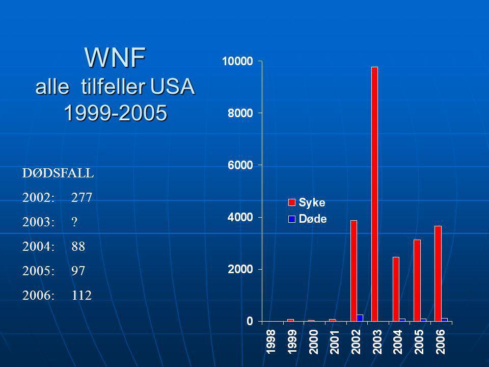 WNF alle tilfeller USA 1999-2005 DØDSFALL 2002:277 2003:? 2004:88 2005:97 2006:112