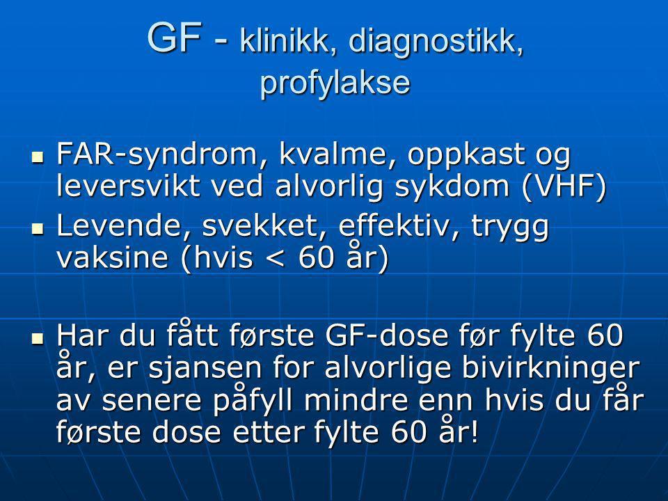 GF - klinikk, diagnostikk, profylakse  FAR-syndrom, kvalme, oppkast og leversvikt ved alvorlig sykdom (VHF)  Levende, svekket, effektiv, trygg vaksi