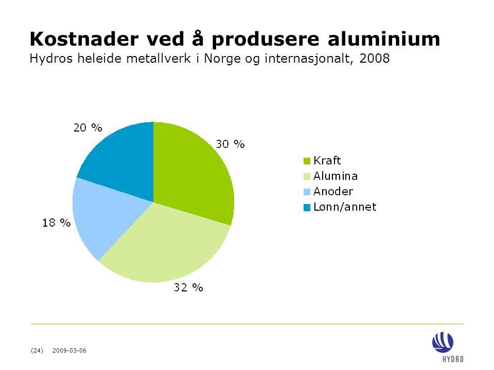 (24) 2009-03-06 Kostnader ved å produsere aluminium Hydros heleide metallverk i Norge og internasjonalt, 2008
