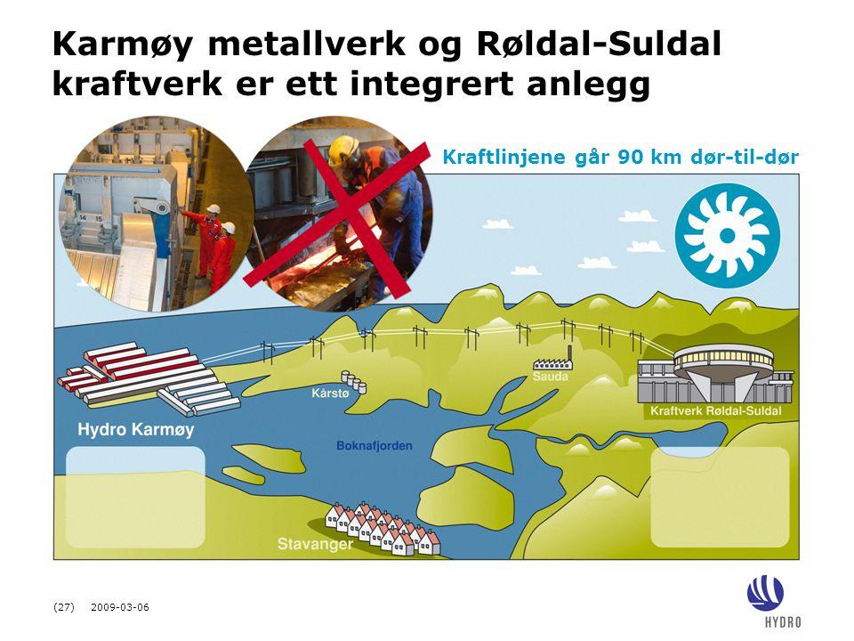 (27) 2009-03-06 Røldal Suldal Kraftverk Kraftlinjene går 90 km dør-til-dør Karmøy metallverk og Røldal-Suldal kraftverk er ett integrert anlegg