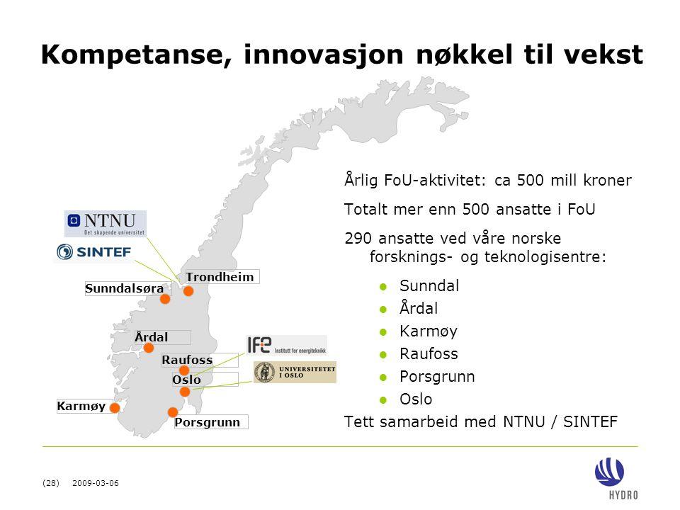 (28) 2009-03-06 Kompetanse, innovasjon nøkkel til vekst Årlig FoU-aktivitet: ca 500 mill kroner Totalt mer enn 500 ansatte i FoU 290 ansatte ved våre