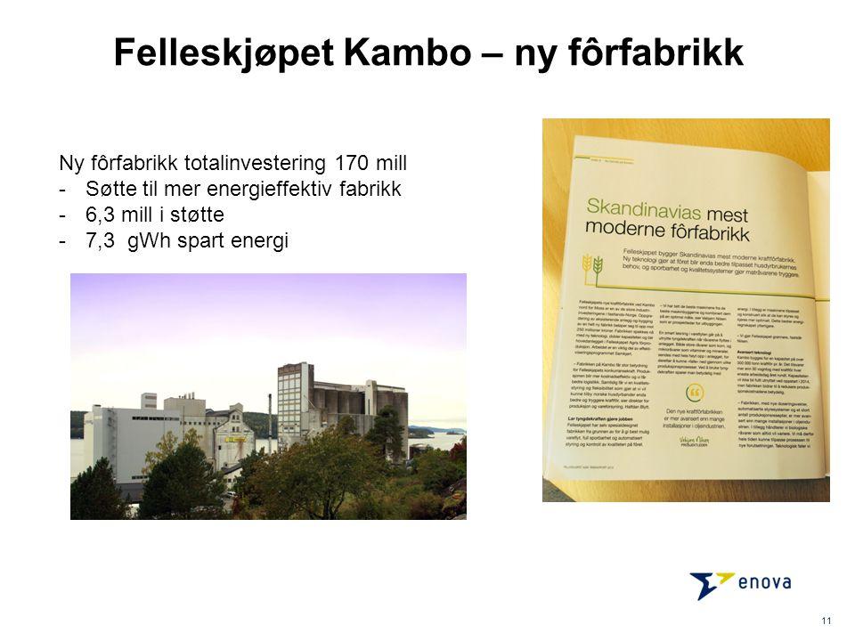 11 Felleskjøpet Kambo – ny fôrfabrikk Ny fôrfabrikk totalinvestering 170 mill -Søtte til mer energieffektiv fabrikk -6,3 mill i støtte -7,3 gWh spart