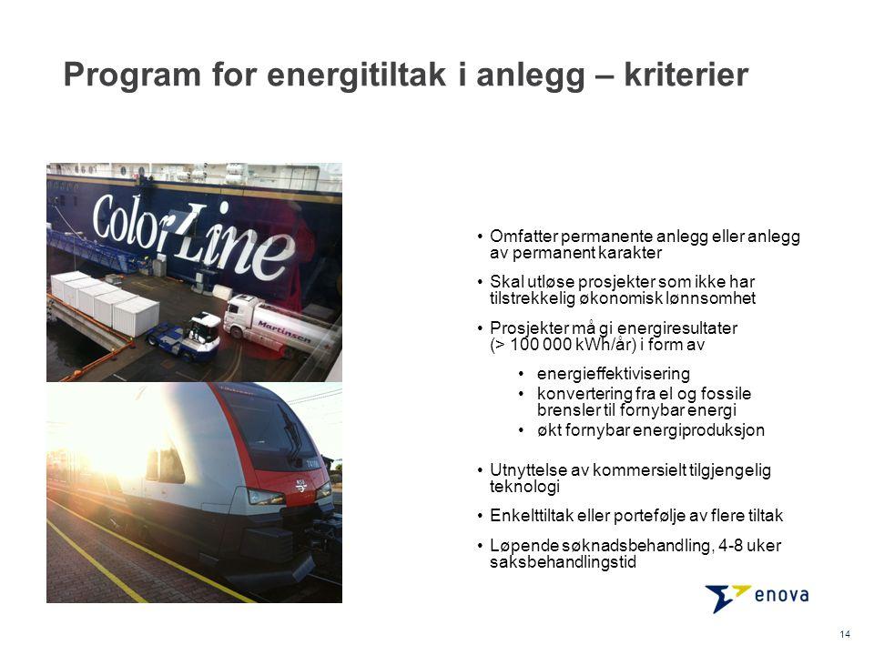Program for energitiltak i anlegg – kriterier •Omfatter permanente anlegg eller anlegg av permanent karakter •Skal utløse prosjekter som ikke har tils