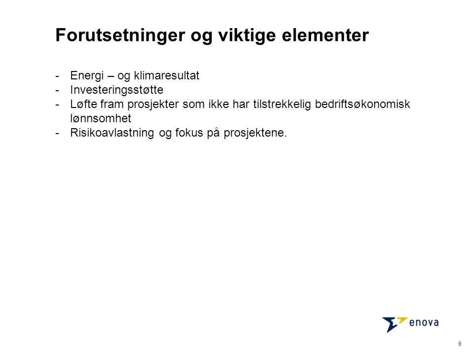 Energibruk Industri •Energibruk Industri: •Investeringsstøtte  Enkelt tiltak for energieffektivisering  Porteføljer av tiltak  Min 100.000 kWh/år  Gj.føringstid - søk når du er klar.