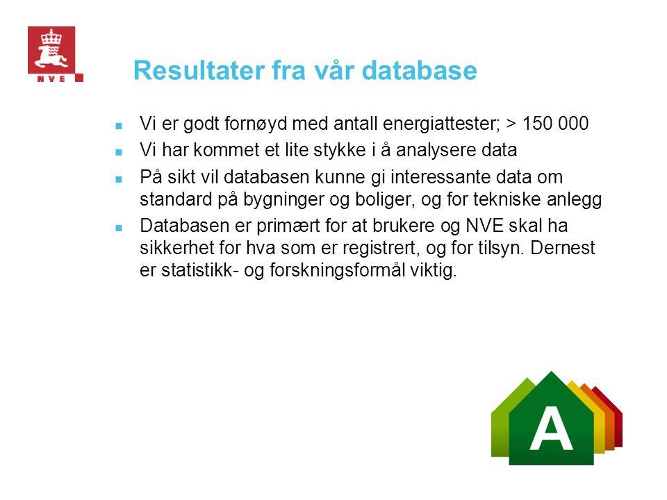 Resultater fra vår database  Vi er godt fornøyd med antall energiattester; > 150 000  Vi har kommet et lite stykke i å analysere data  På sikt vil