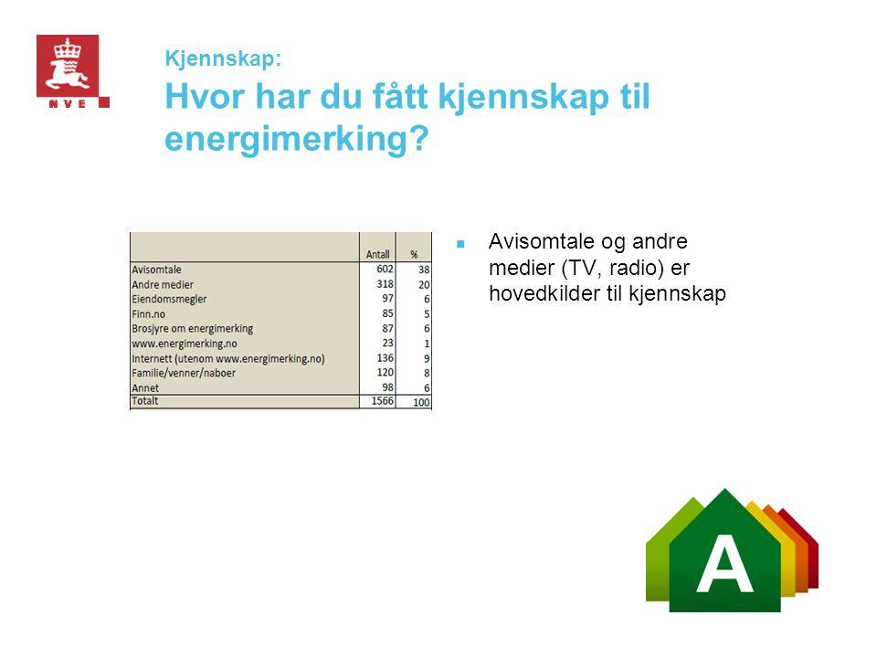 Kjennskap: Hvor har du fått kjennskap til energimerking?  Avisomtale og andre medier (TV, radio) er hovedkilder til kjennskap