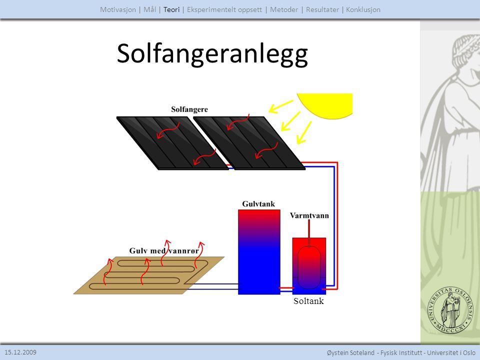Øystein Soteland - Fysisk Institutt - Universitet i Oslo Solfanger 15.12.2009 Vannførende polymersolfanger Isolering Dekkplate Motivasjon | Mål | Teori | Eksperimentelt oppsett | Metoder | Resultater | Konklusjon Utsnitt av en polymersolfanger