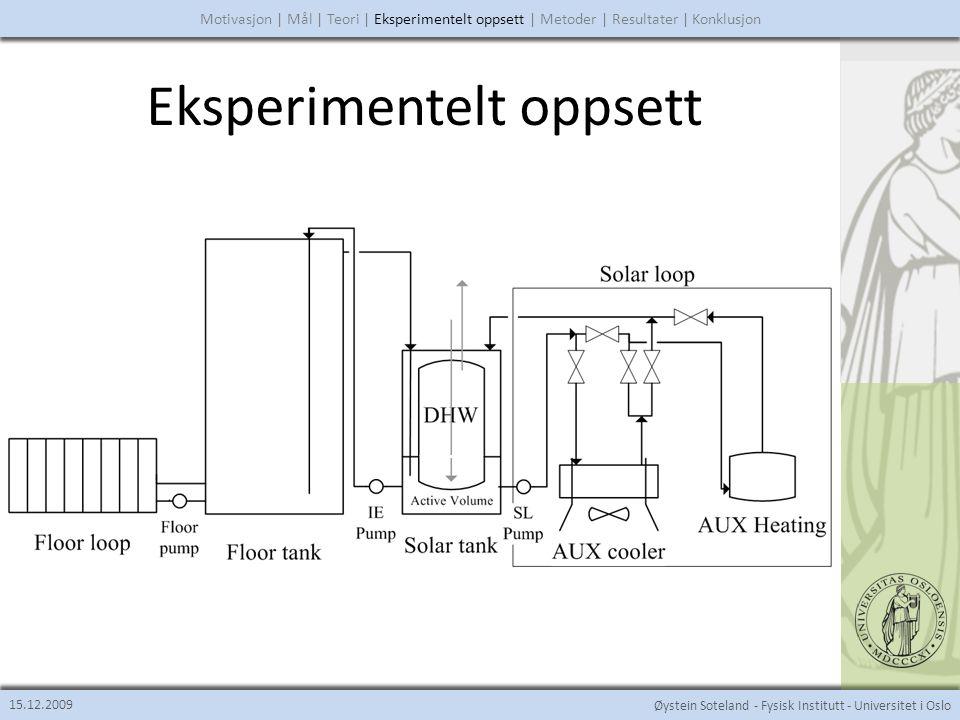 Øystein Soteland - Fysisk Institutt - Universitet i Oslo Eksperimentelt oppsett 15.12.2009 Motivasjon | Mål | Teori | Eksperimentelt oppsett | Metoder | Resultater | Konklusjon