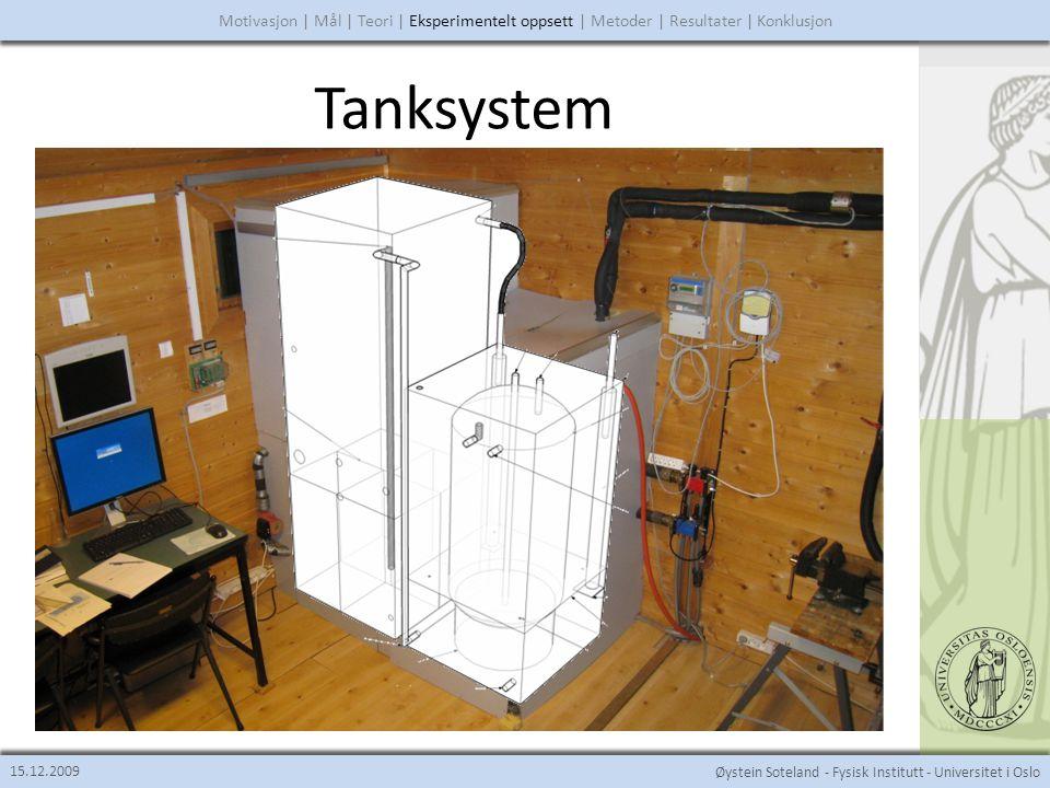 Øystein Soteland - Fysisk Institutt - Universitet i Oslo Tanksystem med detaljer 15.12.2009 Motivasjon | Mål | Teori | Eksperimentelt oppsett | Metoder | Resultater | Konklusjon