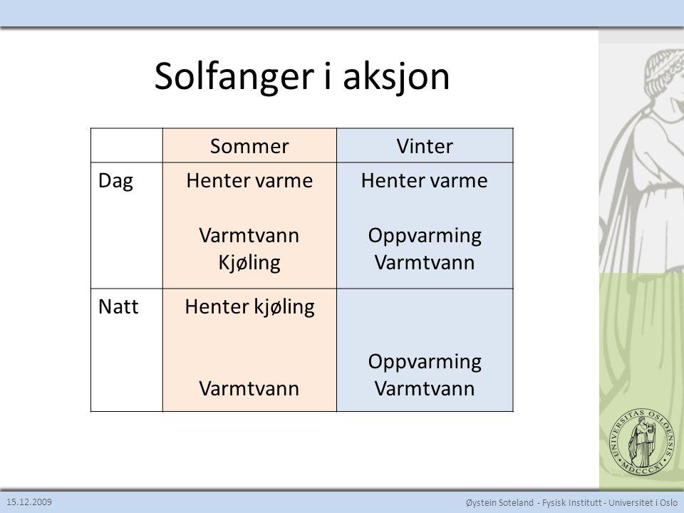 Øystein Soteland - Fysisk Institutt - Universitet i Oslo Oppvarming 15.12.2009 Motivasjon | Mål | Teori | Eksperimentelt oppsett | Metoder | Resultater | Konklusjon Sommer