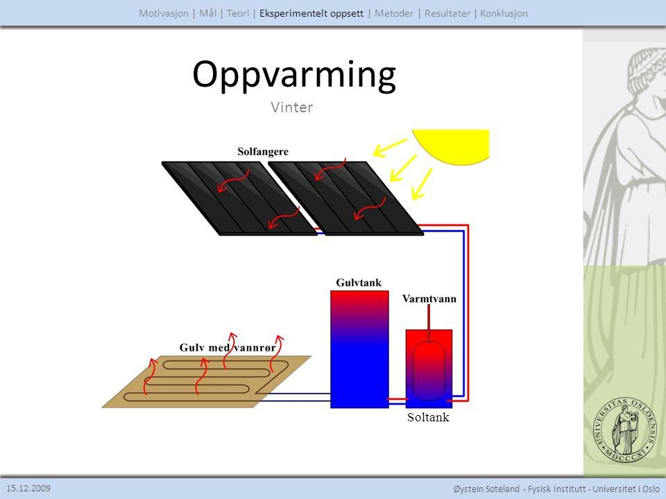 Øystein Soteland - Fysisk Institutt - Universitet i Oslo Oppvarming 15.12.2009 Motivasjon | Mål | Teori | Eksperimentelt oppsett | Metoder | Resultater | Konklusjon Vinter Soltank